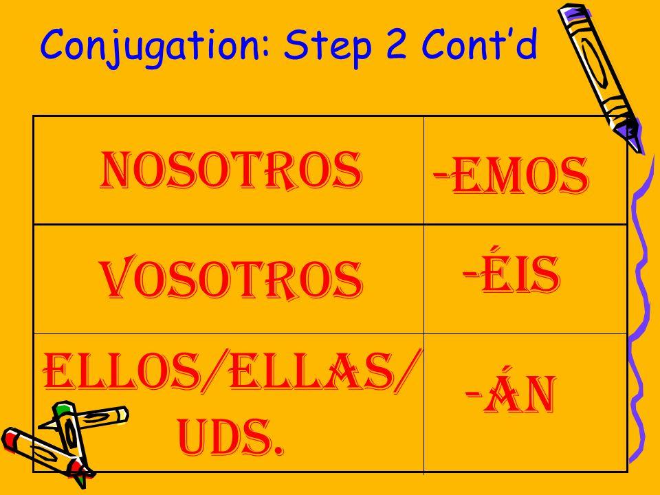 Conjugation: Step 2 Select the appropriate ending: -á El/Ella/ Ud. -ásTú -éYo