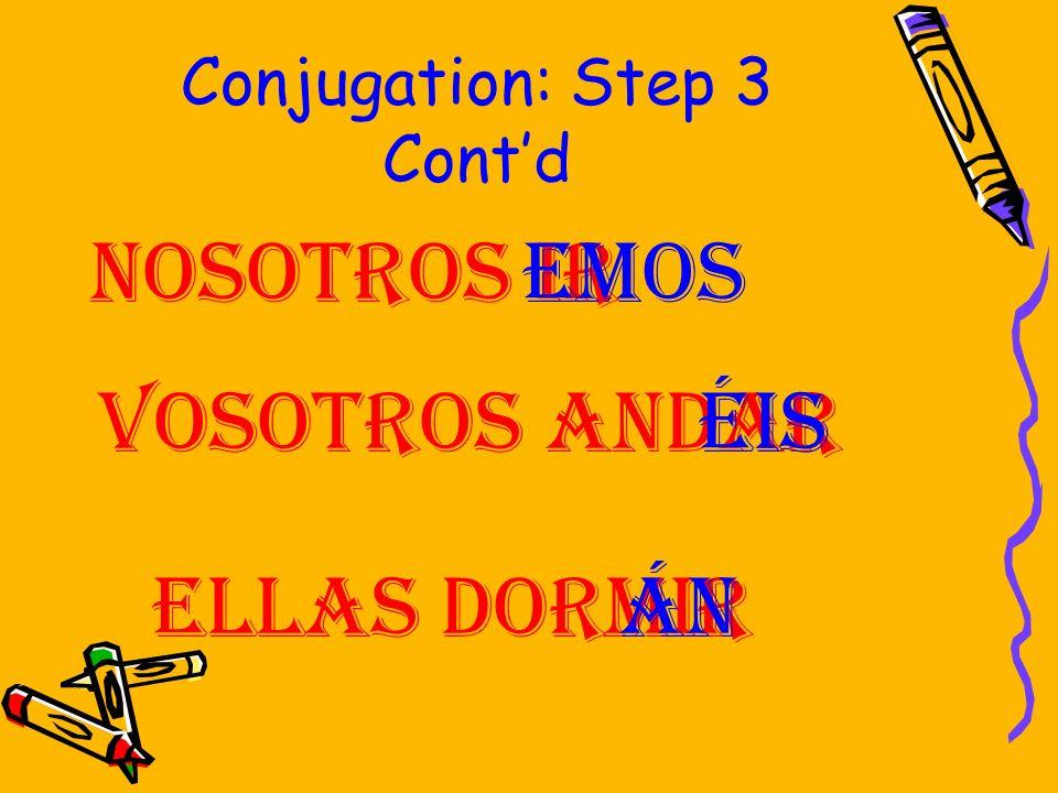 Conjugation: Step 3 Add the ending to the stem: Yo trabajaré Tú comer ás Usted servirá