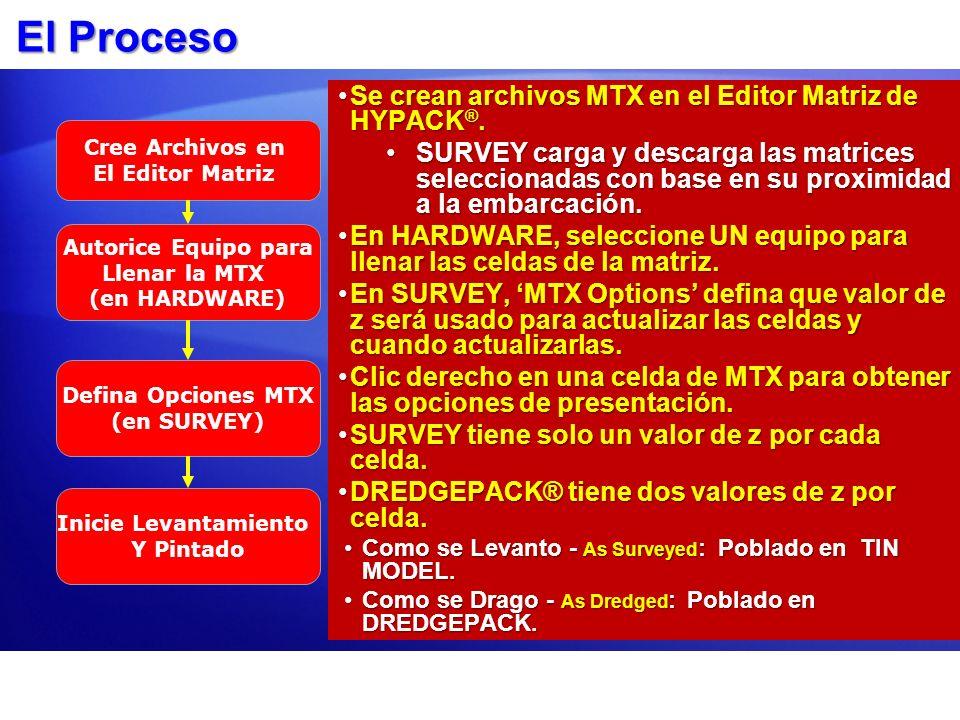 El Proceso Se crean archivos MTX en el Editor Matriz de HYPACK ®.Se crean archivos MTX en el Editor Matriz de HYPACK ®. SURVEY carga y descarga las ma