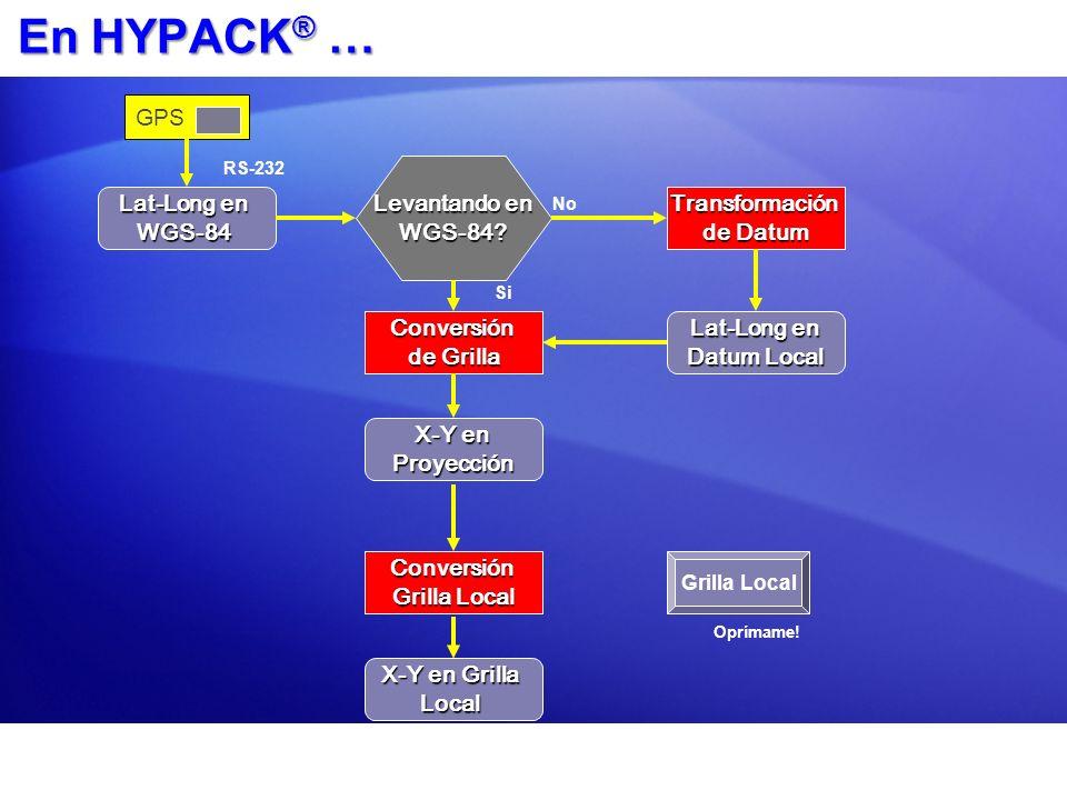 En HYPACK ® … Lat-Long en WGS-84 Levantando en WGS-84? Lat-Long en Datum Local X-Y en Proyección Transformación de Datum Conversión de Grilla GPS No S