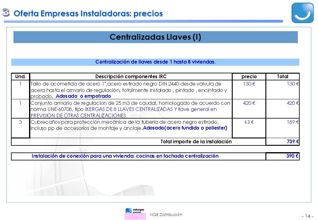 NGE Distribución - 14 - Oferta Empresas Instaladoras: precios Oferta Empresas Instaladoras: precios Centralizadas Llaves (I)