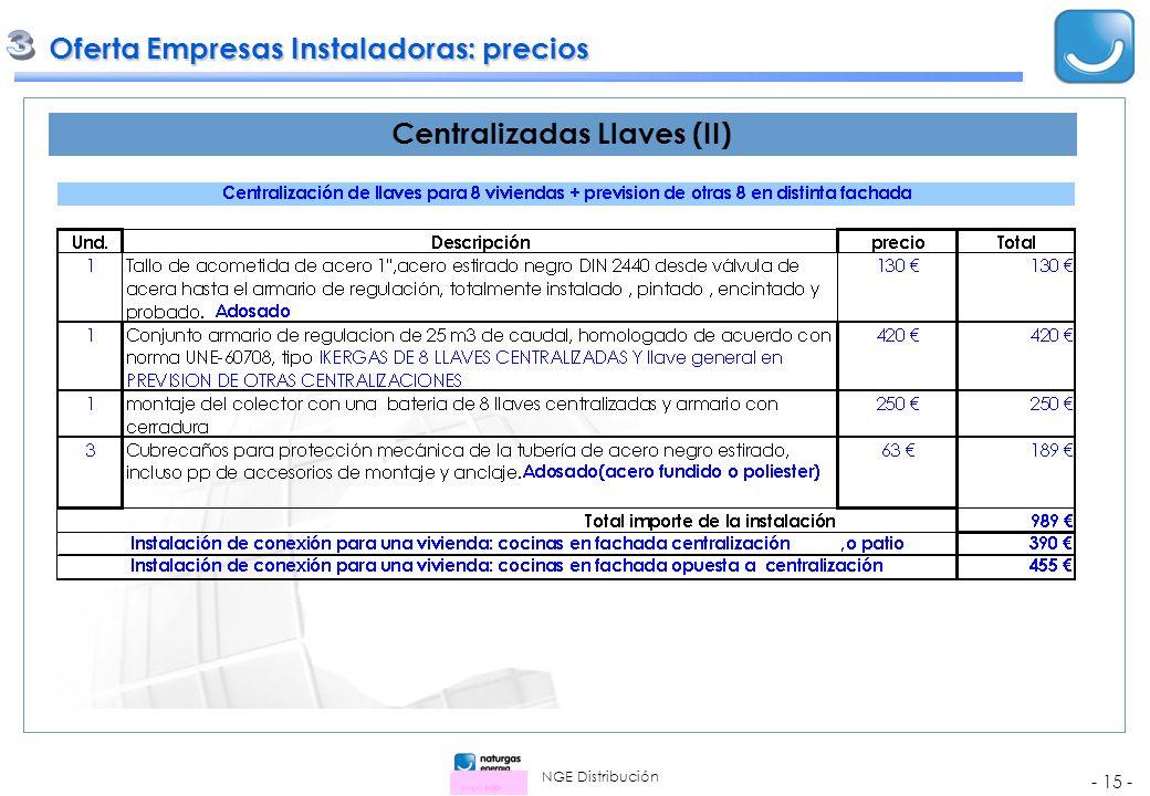 NGE Distribución - 15 - Oferta Empresas Instaladoras: precios Oferta Empresas Instaladoras: precios Centralizadas Llaves (II)