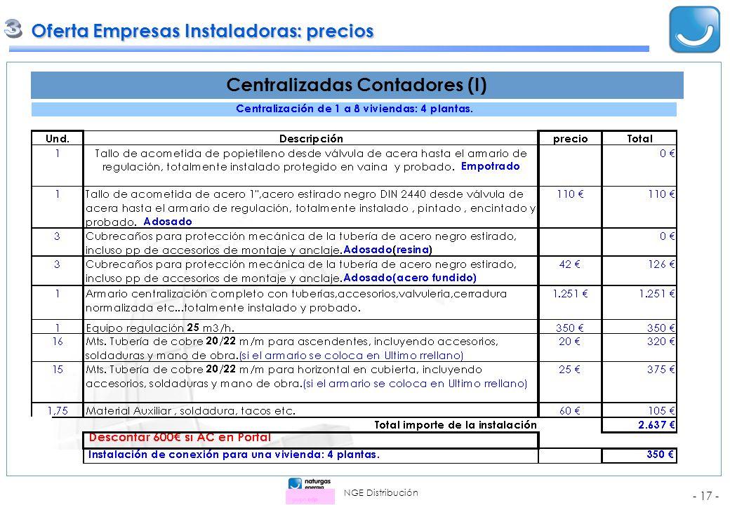 NGE Distribución - 17 - Oferta Empresas Instaladoras: precios Oferta Empresas Instaladoras: precios Centralizadas Contadores (I)