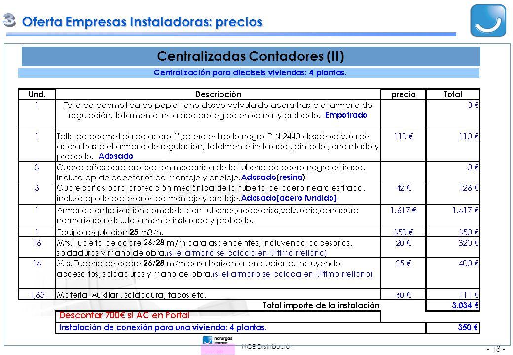 NGE Distribución - 18 - Oferta Empresas Instaladoras: precios Oferta Empresas Instaladoras: precios Centralizadas Contadores (II)