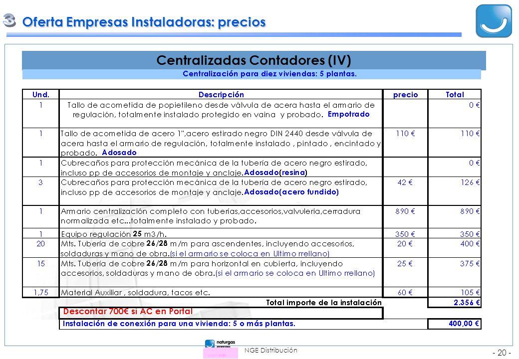 NGE Distribución - 20 - Oferta Empresas Instaladoras: precios Oferta Empresas Instaladoras: precios Centralizadas Contadores (IV)