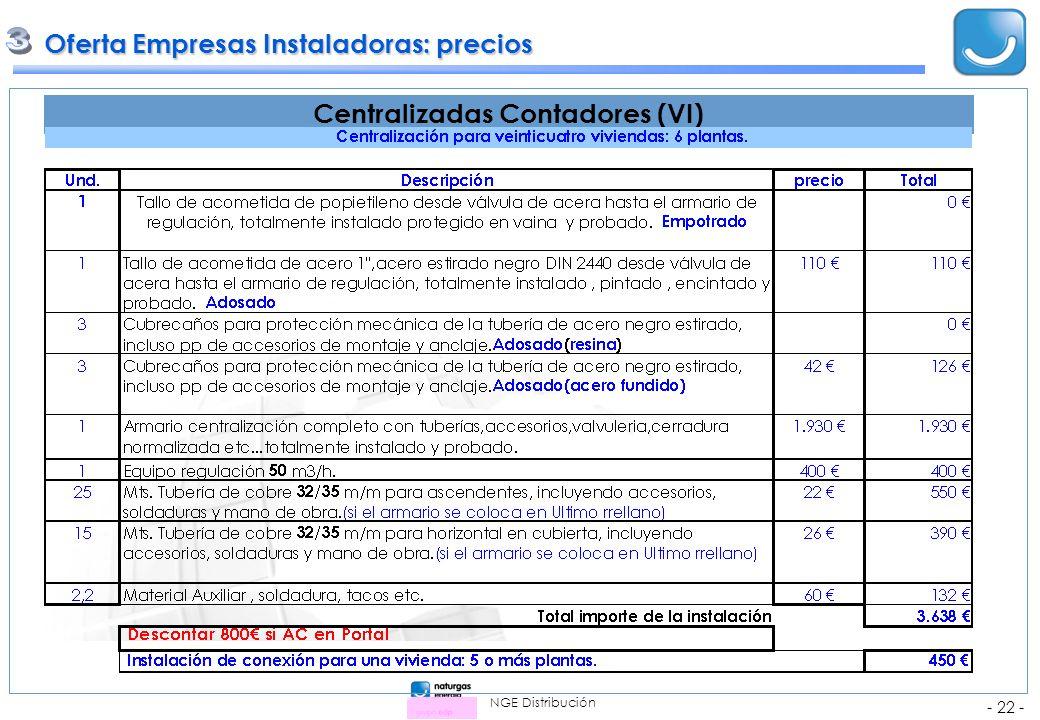 NGE Distribución - 22 - Oferta Empresas Instaladoras: precios Oferta Empresas Instaladoras: precios Centralizadas Contadores (VI)