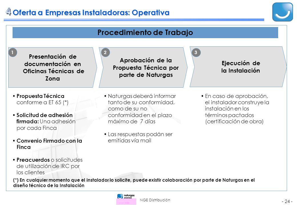 NGE Distribución - 24 - Oferta a Empresas Instaladoras: Operativa Oferta a Empresas Instaladoras: Operativa Procedimiento de Trabajo Ejecución de la Instalación Presentación de documentación en Oficinas Técnicas de Zona Aprobación de la Propuesta Técnica por parte de Naturgas Propuesta Técnica conforme a ET 65 (*) Solicitud de adhesión firmada: Una adhesión por cada Finca Convenio Firmado con la Finca Preacuerdos o solicitudes de utilización de IRC por los clientes Naturgas deberá informar tanto de su conformidad, como de su no conformidad en el plazo máximo de 7 días Las respuestas podán ser emitidas vía mail En caso de aprobación, el instalador construye la instalación en los términos pactados (certificación de obra) (*) En cualquier momento que el instalador lo solicite, puede existir colaboración por parte de Naturgas en el diseño técnico de la Instalación 12 3
