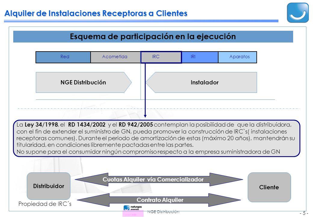 NGE Distribución - 5 - Alquiler de Instalaciones Receptoras a Clientes RedAcometidaIRIIRCAparatos NGE DistribuciónInstalador La Ley 34/1998, el RD 1434/2002 y el RD 942/2005 contemplan la posibilidad de que la distribuidora, con el fin de extender el suministro de GN, pueda promover la construcción de IRC`s( instalaciones receptoras comunes).