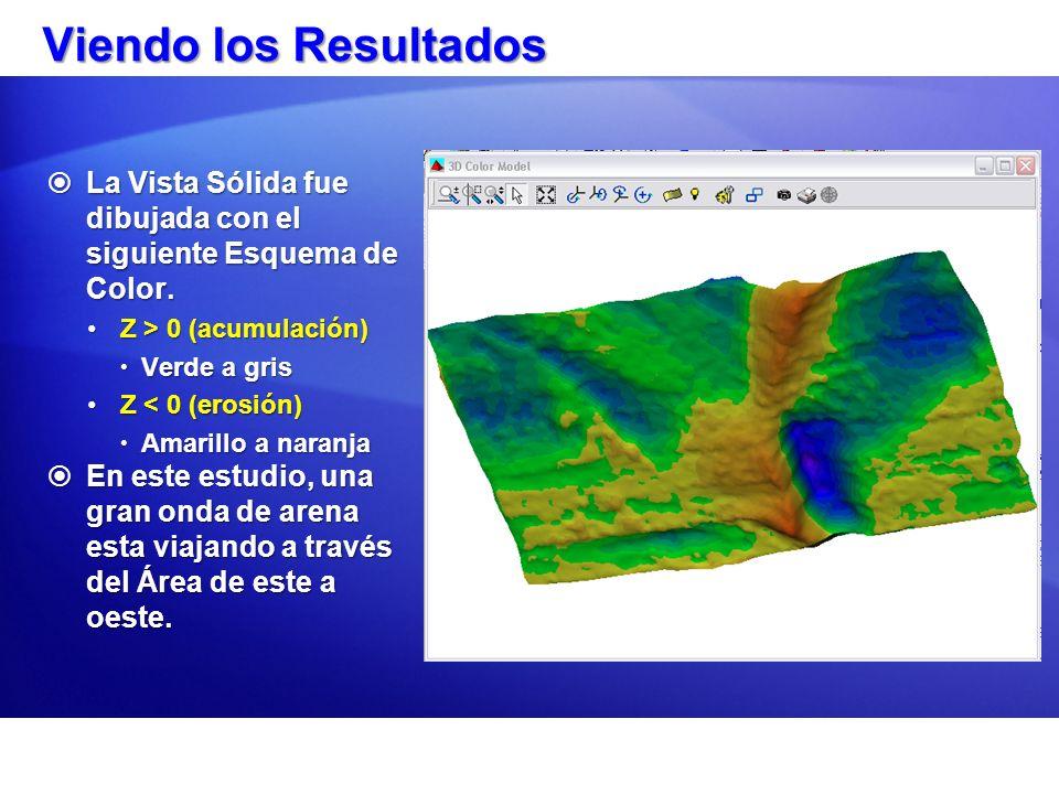 Viendo los Resultados La Vista Sólida fue dibujada con el siguiente Esquema de Color. La Vista Sólida fue dibujada con el siguiente Esquema de Color.