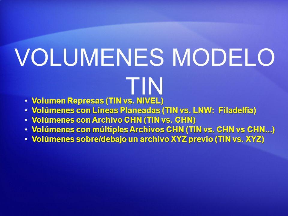 VOLUMEN MODELO TIN Volumen Represas TIN vs Nivel