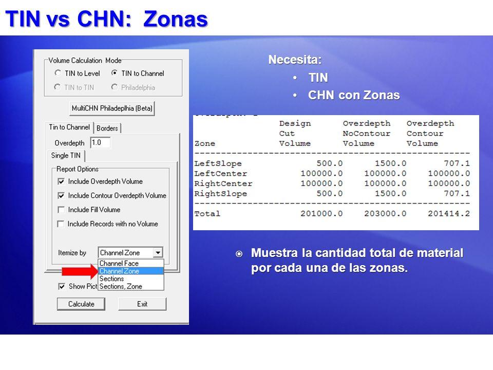TIN vs CHN: Zonas Necesita: TINTIN CHN con ZonasCHN con Zonas Muestra la cantidad total de material por cada una de las zonas. Muestra la cantidad tot