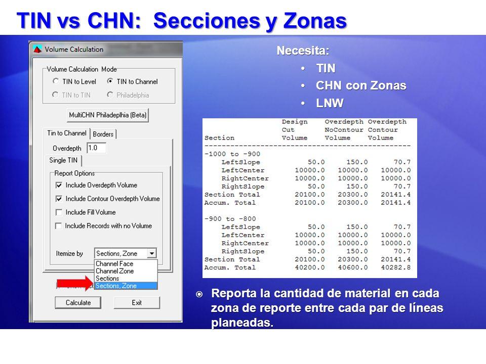 TIN vs CHN: Secciones y Zonas Necesita: TINTIN CHN con ZonasCHN con Zonas LNWLNW Reporta la cantidad de material en cada zona de reporte entre cada pa