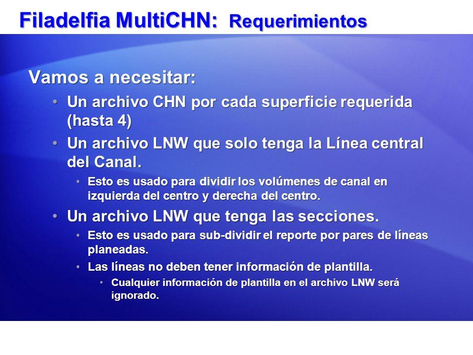 Filadelfia MultiCHN: Requerimientos Vamos a necesitar: Un archivo CHN por cada superficie requerida (hasta 4)Un archivo CHN por cada superficie requer