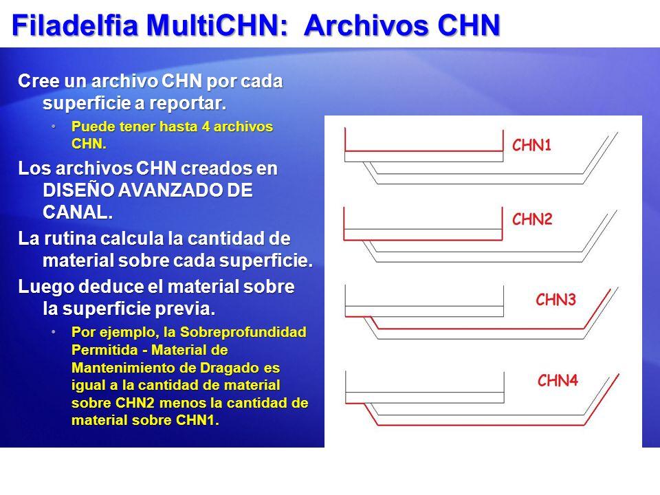 Filadelfia MultiCHN: Archivos CHN Cree un archivo CHN por cada superficie a reportar. Puede tener hasta 4 archivos CHN.Puede tener hasta 4 archivos CH