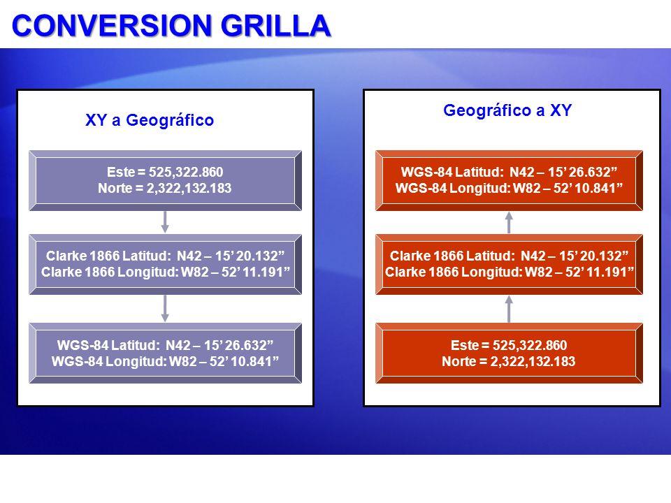 CONVERSION GRILLA WGS-84 Latitud: N42 – 15 26.632 WGS-84 Longitud: W82 – 52 10.841 Clarke 1866 Latitud: N42 – 15 20.132 Clarke 1866 Longitud: W82 – 52