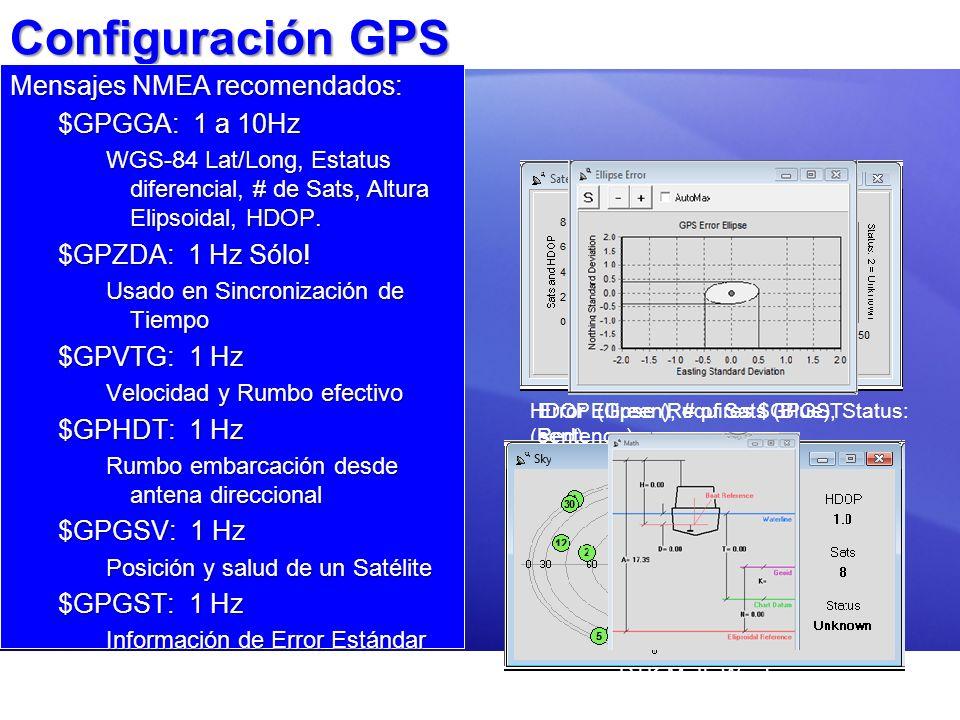 Configuración GPS Mensajes NMEA recomendados: $GPGGA: 1 a 10Hz WGS-84 Lat/Long, Estatus diferencial, # de Sats, Altura Elipsoidal, HDOP. $GPZDA: 1 Hz