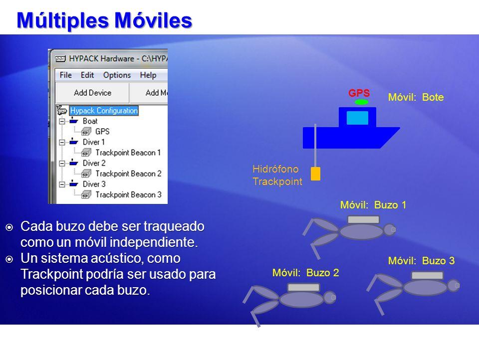 Múltiples Móviles Móvil: Bote Móvil: Buzo 1 Móvil: Buzo 2 Móvil: Buzo 3 Cada buzo debe ser traqueado como un móvil independiente. Cada buzo debe ser t