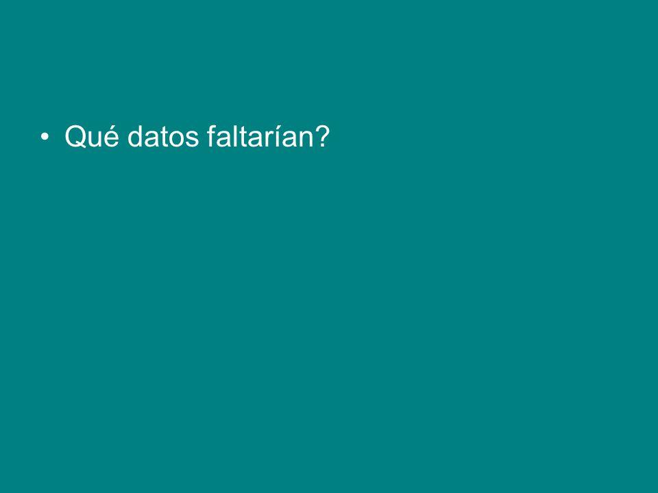 Qué datos faltarían?