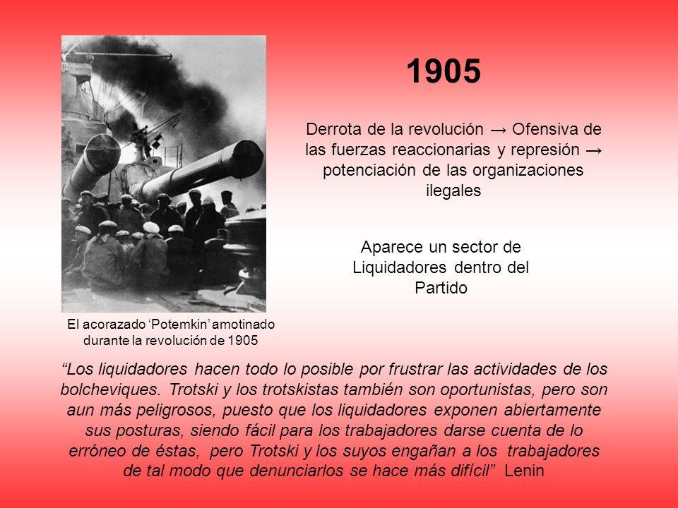 Derrota de la revolución Ofensiva de las fuerzas reaccionarias y represión potenciación de las organizaciones ilegales Aparece un sector de Liquidador
