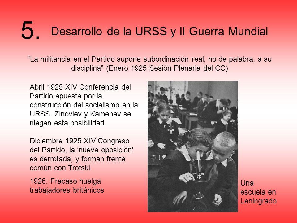 5. Desarrollo de la URSS y II Guerra Mundial La militancia en el Partido supone subordinación real, no de palabra, a su disciplina (Enero 1925 Sesión