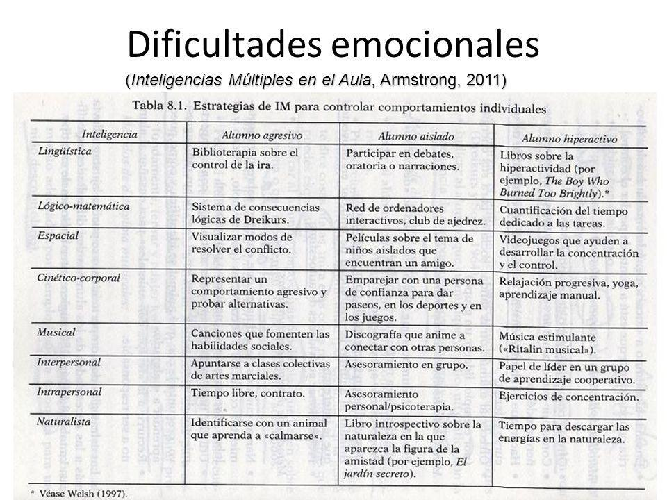 Dificultades emocionales (Inteligencias Múltiples en el Aula, Armstrong, 2011)