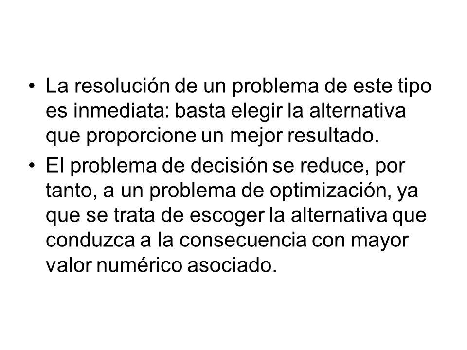 La resolución de un problema de este tipo es inmediata: basta elegir la alternativa que proporcione un mejor resultado. El problema de decisión se red