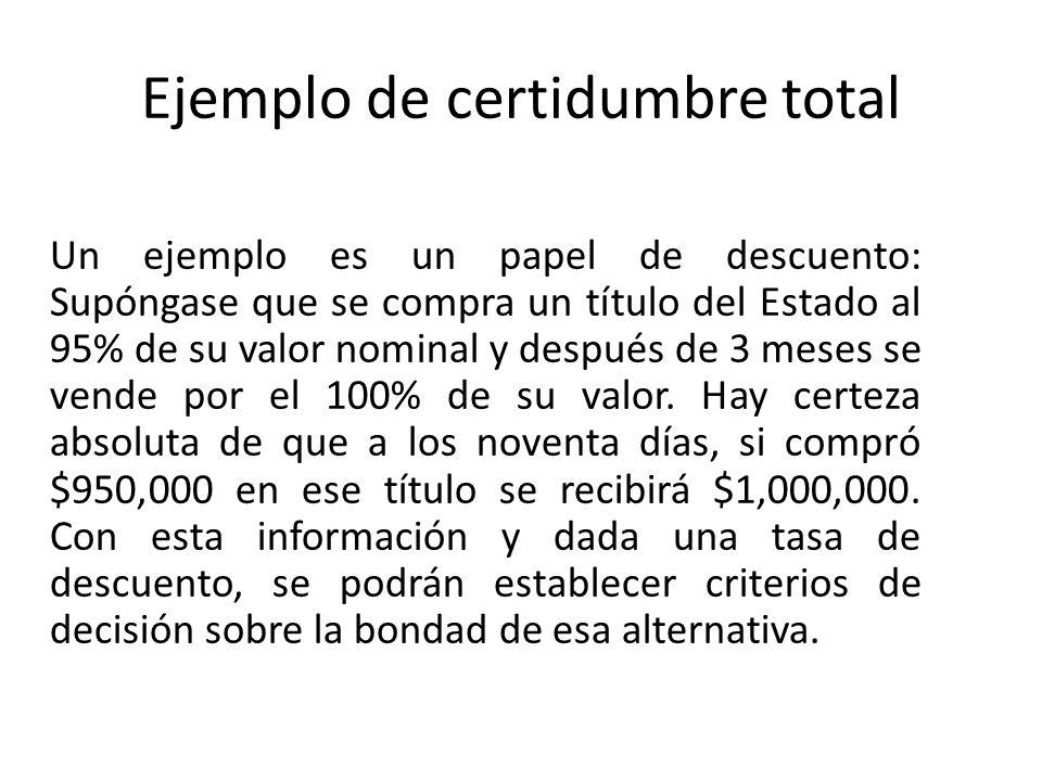 Un ejemplo es un papel de descuento: Supóngase que se compra un título del Estado al 95% de su valor nominal y después de 3 meses se vende por el 100%