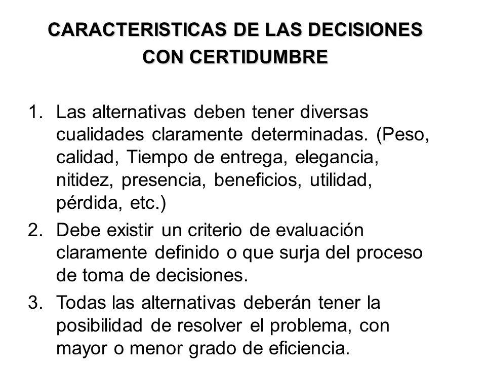 CARACTERISTICAS DE LAS DECISIONES CON CERTIDUMBRE 1.Las alternativas deben tener diversas cualidades claramente determinadas. (Peso, calidad, Tiempo d