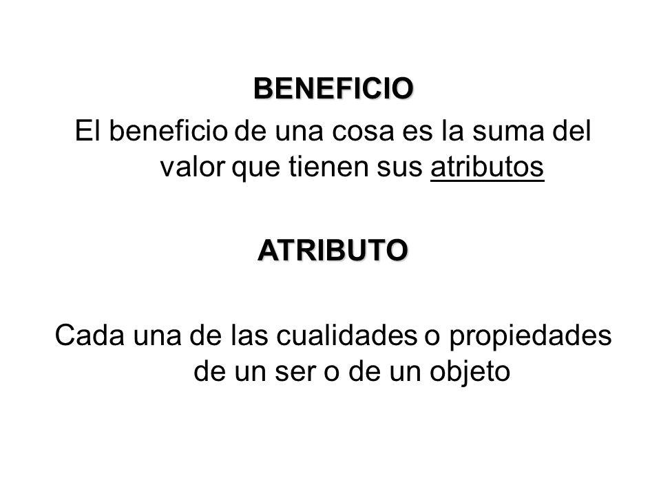 BENEFICIO El beneficio de una cosa es la suma del valor que tienen sus atributosATRIBUTO Cada una de las cualidades o propiedades de un ser o de un ob