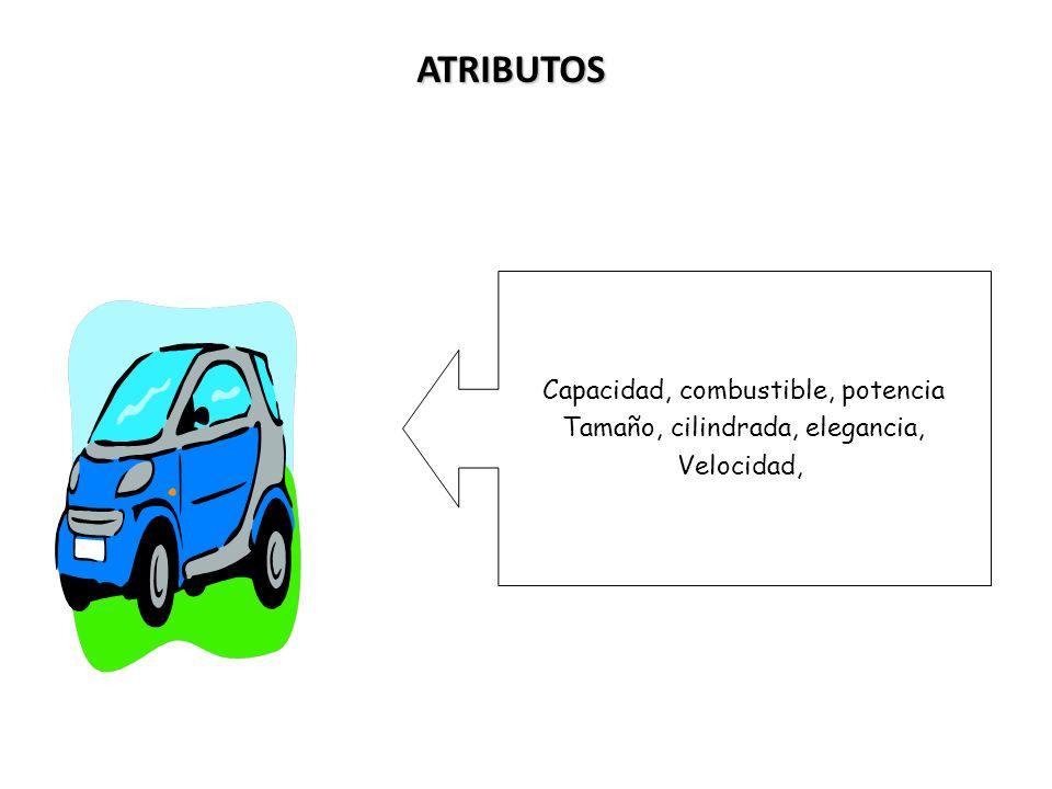 ATRIBUTOS Capacidad, combustible, potencia Tamaño, cilindrada, elegancia, Velocidad,