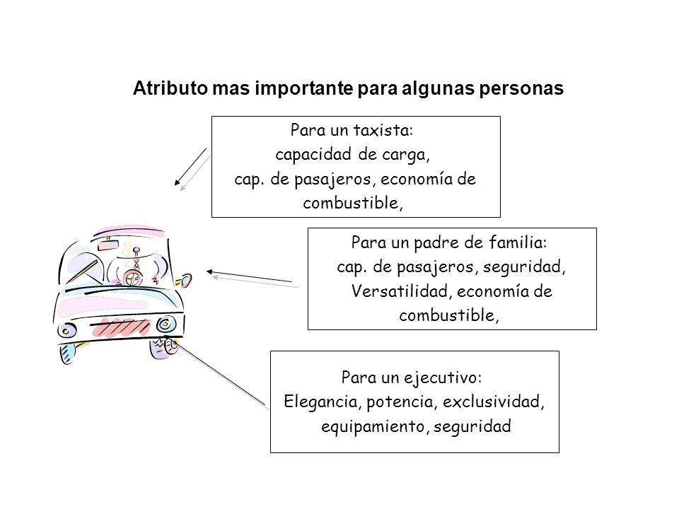 Atributo mas importante para algunas personas Para un taxista: capacidad de carga, cap. de pasajeros, economía de combustible, Para un padre de famili