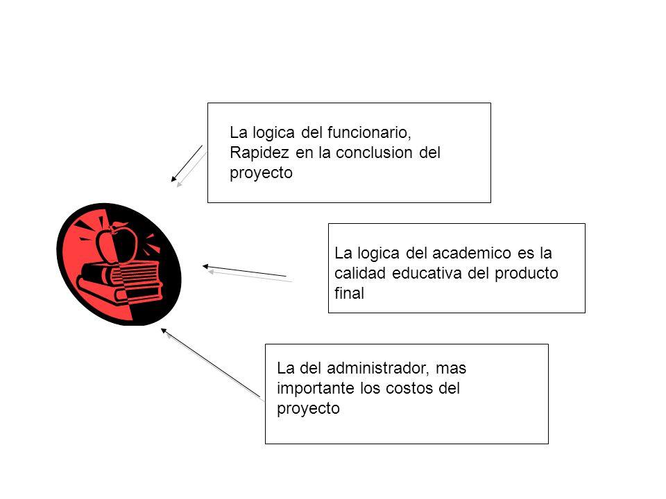La logica del funcionario, Rapidez en la conclusion del proyecto La del administrador, mas importante los costos del proyecto La logica del academico