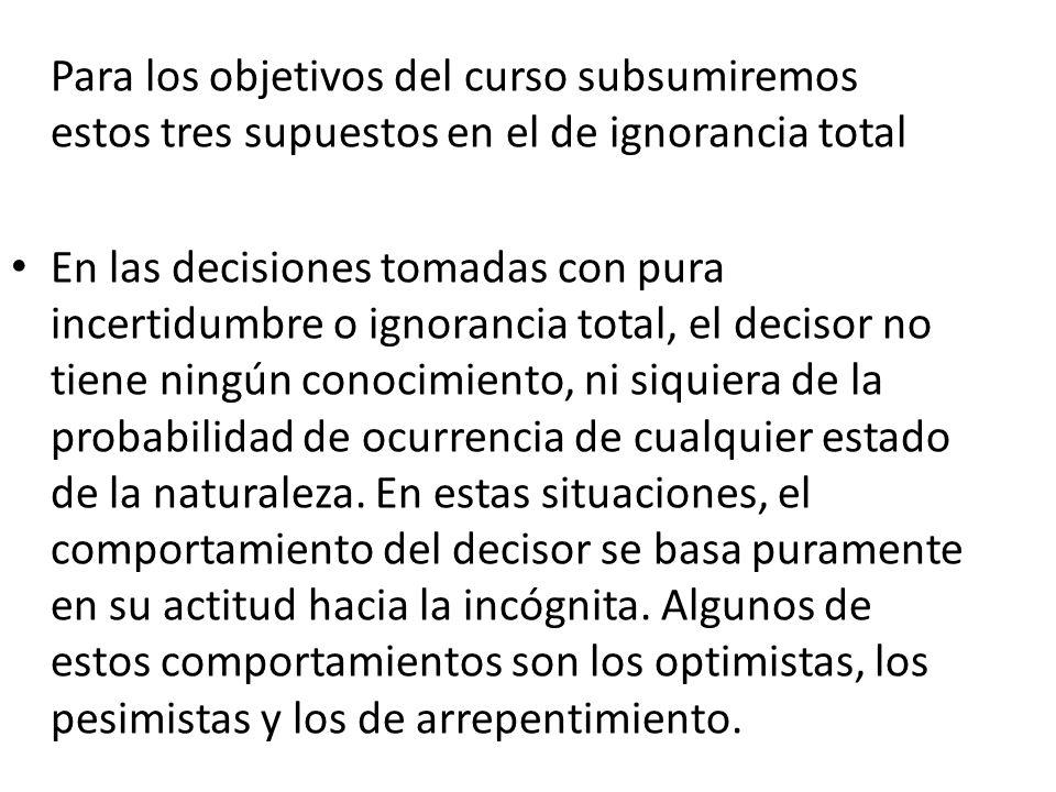 Para los objetivos del curso subsumiremos estos tres supuestos en el de ignorancia total En las decisiones tomadas con pura incertidumbre o ignorancia