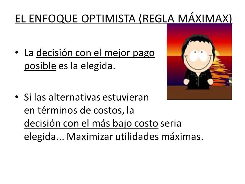 EL ENFOQUE OPTIMISTA (REGLA MÁXIMAX) La decisión con el mejor pago posible es la elegida. Si las alternativas estuvieran en términos de costos, la dec
