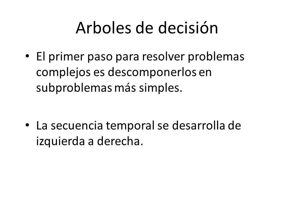 Arboles de decisión Un nodo de decisión representa un punto en el que se debe tomar una decisión.