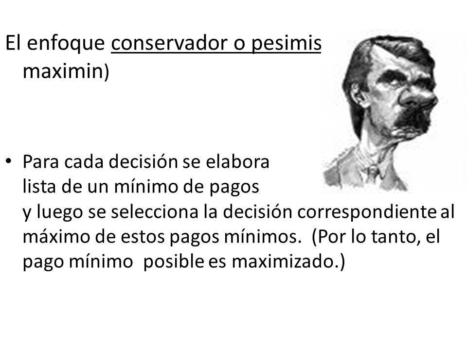 El enfoque conservador o pesimista(regla maximin ) Para cada decisión se elabora una lista de un mínimo de pagos y luego se selecciona la decisión cor