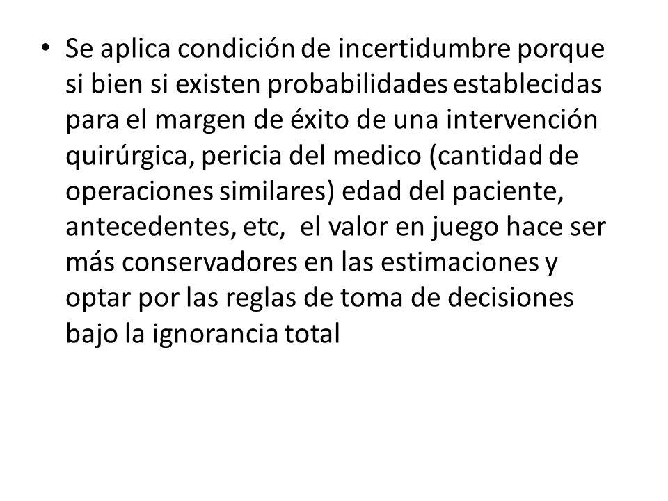Se aplica condición de incertidumbre porque si bien si existen probabilidades establecidas para el margen de éxito de una intervención quirúrgica, per