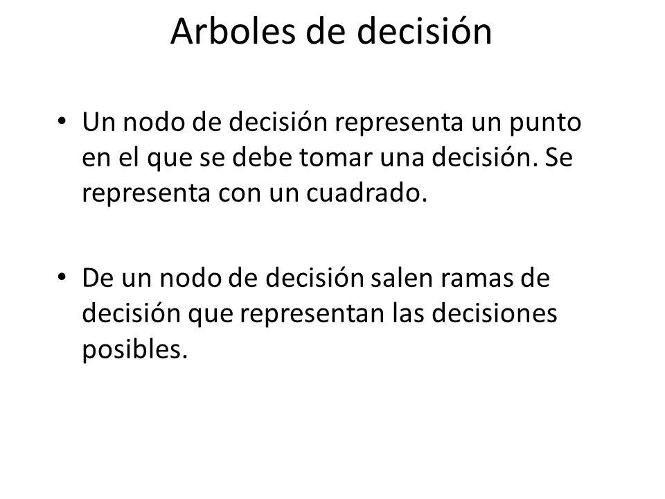 Arboles de decisión Un nodo de decisión representa un punto en el que se debe tomar una decisión. Se representa con un cuadrado. De un nodo de decisió