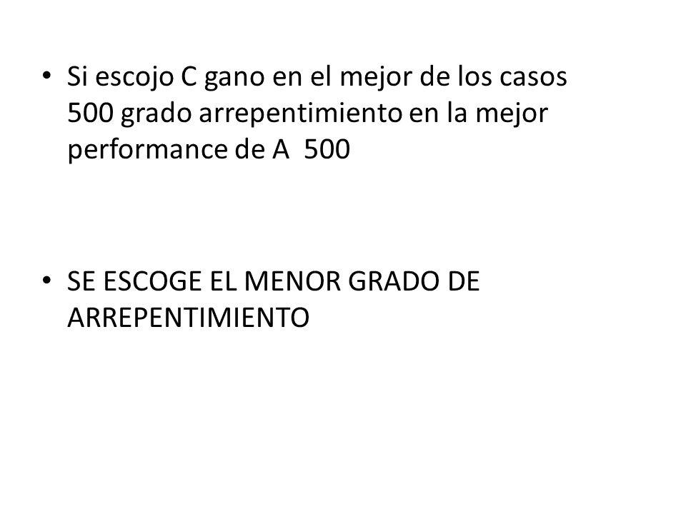Si escojo C gano en el mejor de los casos 500 grado arrepentimiento en la mejor performance de A 500 SE ESCOGE EL MENOR GRADO DE ARREPENTIMIENTO
