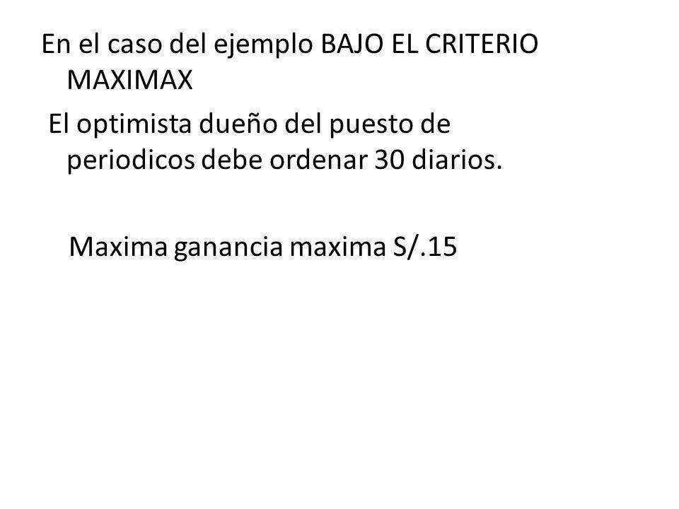 En el caso del ejemplo BAJO EL CRITERIO MAXIMAX El optimista dueño del puesto de periodicos debe ordenar 30 diarios. Maxima ganancia maxima S/.15