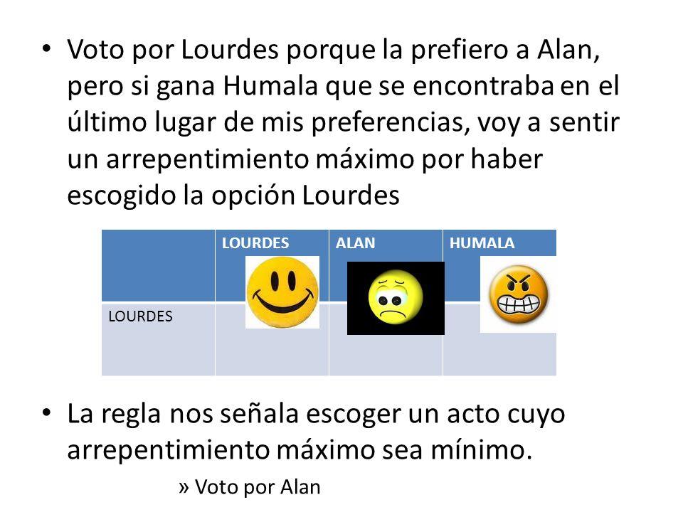 Voto por Lourdes porque la prefiero a Alan, pero si gana Humala que se encontraba en el último lugar de mis preferencias, voy a sentir un arrepentimie