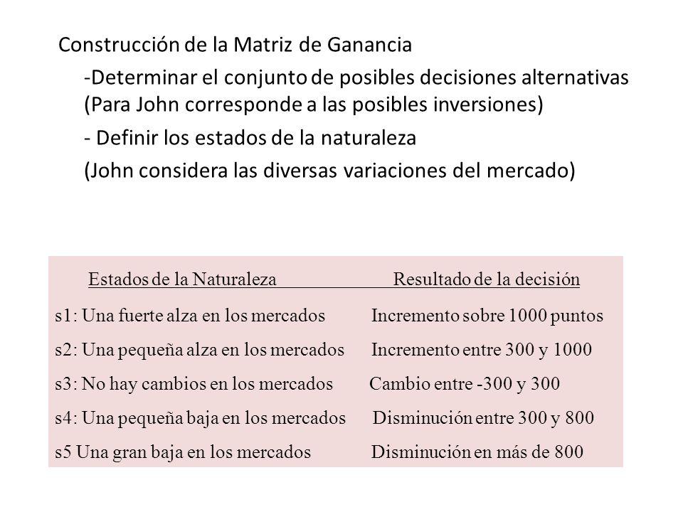 Construcción de la Matriz de Ganancia -Determinar el conjunto de posibles decisiones alternativas (Para John corresponde a las posibles inversiones) -