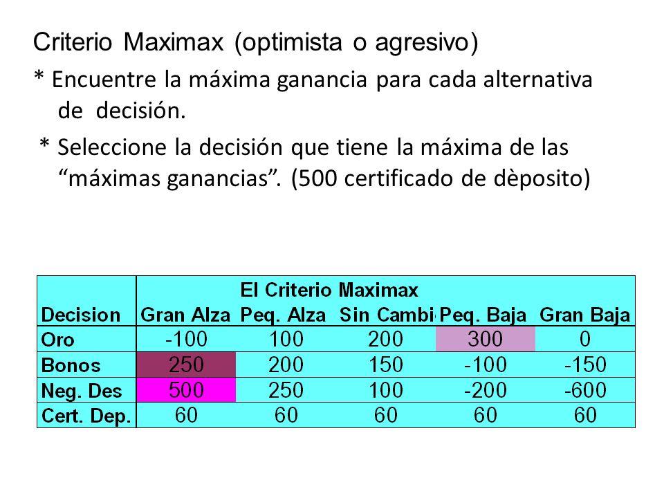 Criterio Maximax (optimista o agresivo) * Encuentre la máxima ganancia para cada alternativa de decisión. * Seleccione la decisión que tiene la máxima