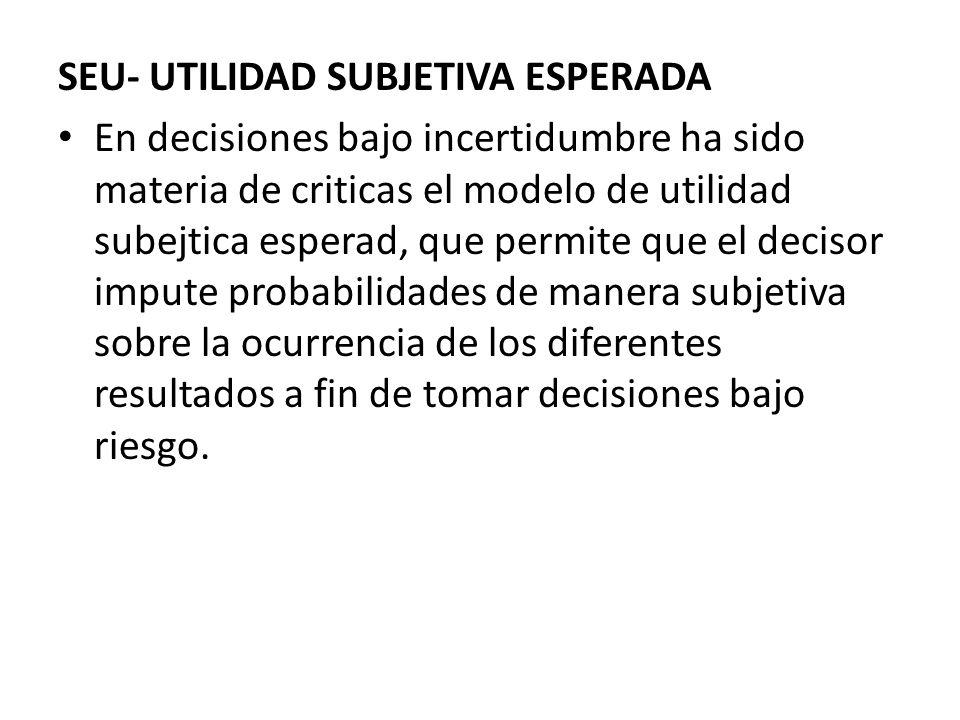 SEU- UTILIDAD SUBJETIVA ESPERADA En decisiones bajo incertidumbre ha sido materia de criticas el modelo de utilidad subejtica esperad, que permite que