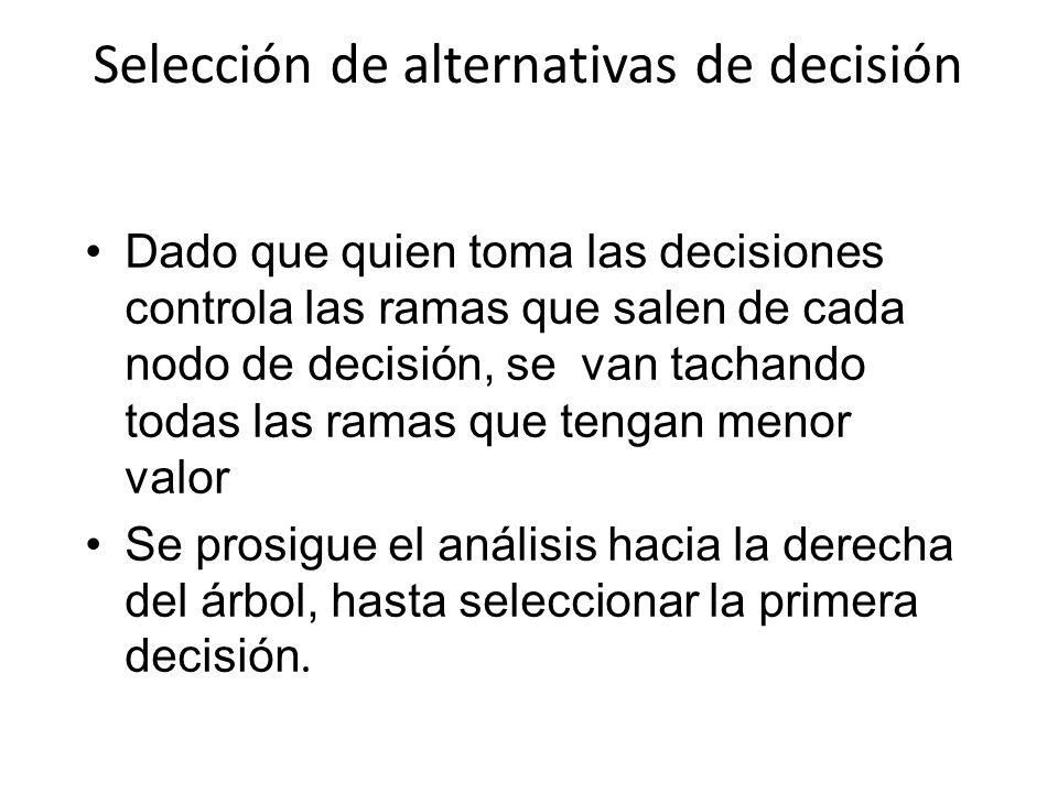 Selección de alternativas de decisión Dado que quien toma las decisiones controla las ramas que salen de cada nodo de decisión, se van tachando todas