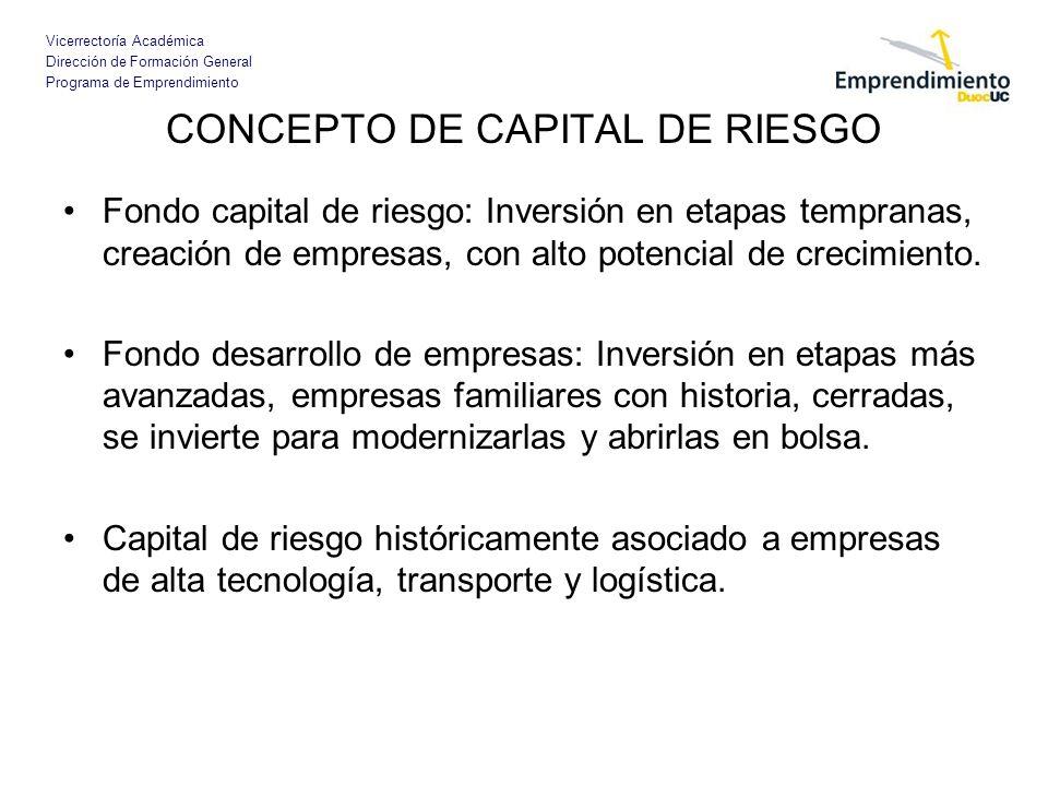 Vicerrectoría Académica Dirección de Formación General Programa de Emprendimiento CONCEPTO DE CAPITAL DE RIESGO Fondo capital de riesgo: Inversión en