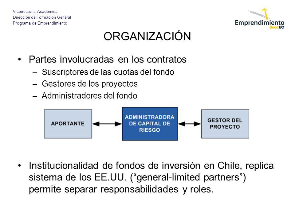 Vicerrectoría Académica Dirección de Formación General Programa de Emprendimiento ORGANIZACIÓN Partes involucradas en los contratos –Suscriptores de l