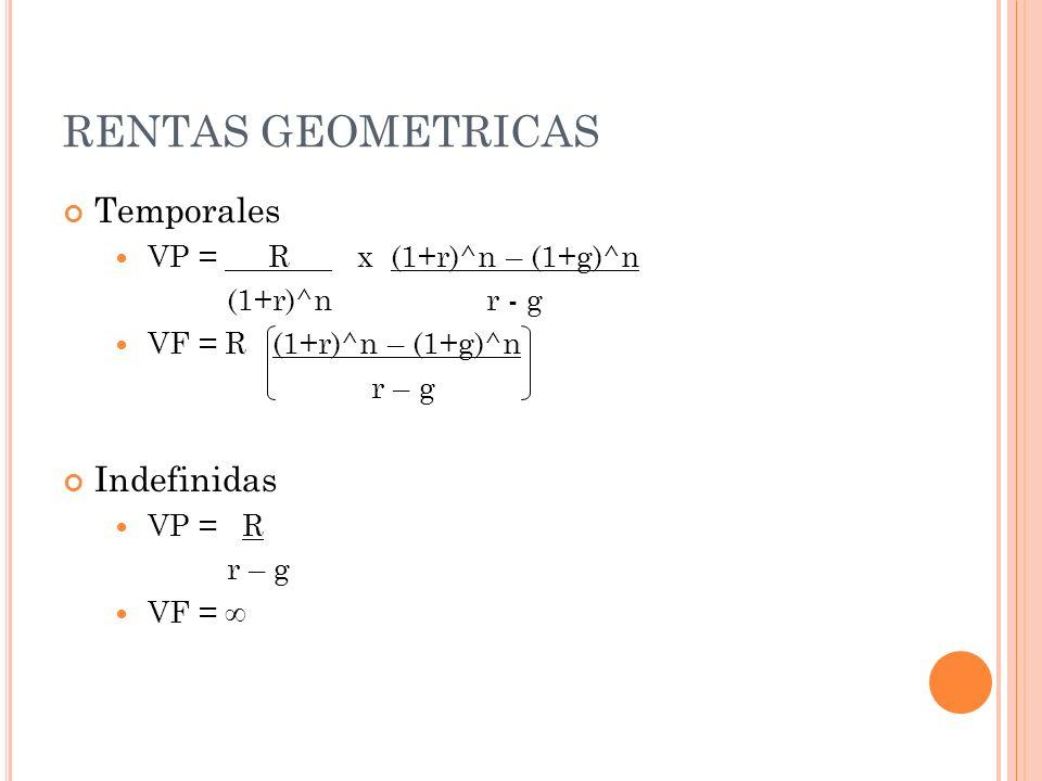 RENTAS GEOMETRICAS Temporales VP = R x (1+r)^n – (1+g)^n (1+r)^n r - g VF = R (1+r)^n – (1+g)^n r – g Indefinidas VP = R r – g VF =