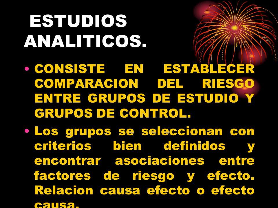 ESTUDIOS ANALITICOS. CONSISTE EN ESTABLECER COMPARACION DEL RIESGO ENTRE GRUPOS DE ESTUDIO Y GRUPOS DE CONTROL. Los grupos se seleccionan con criterio