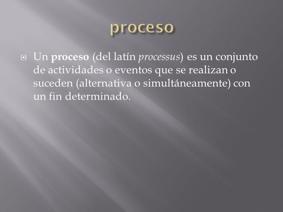 Un proceso (del latín processus ) es un conjunto de actividades o eventos que se realizan o suceden (alternativa o simultáneamente) con un fin determinado.